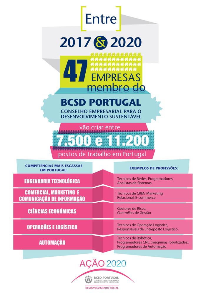 Infografia-BCSD-A2020-Bx